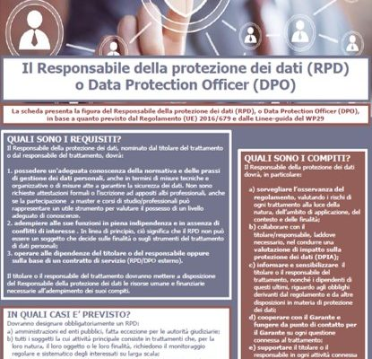 Data Privacy Officer